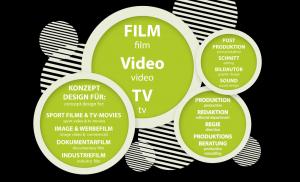 Design von einer Firmenbeschreibung im Bereich Film. Konzeption Image & Werbefilm
