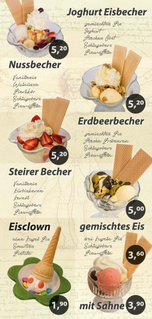 Eiskarte für ein Cafe, zeigt verschieden leckere Eisbecher.